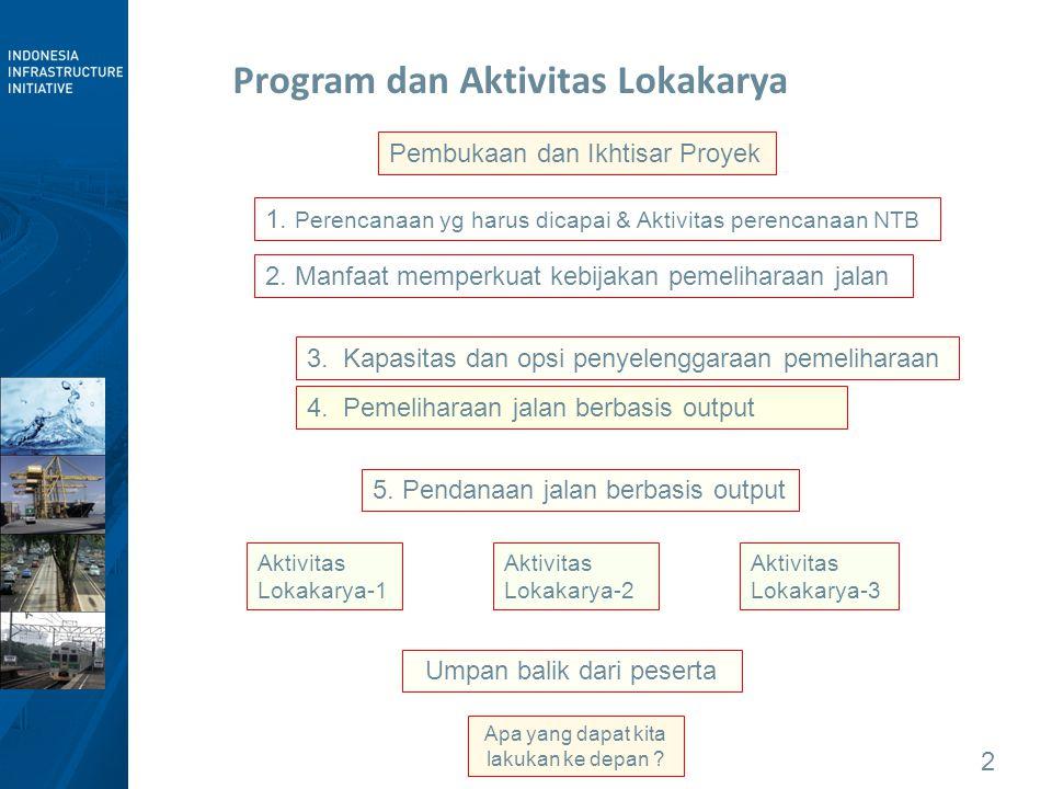Program dan Aktivitas Lokakarya