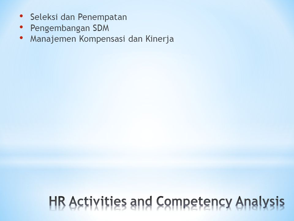 HR Activities and Competency Analysis