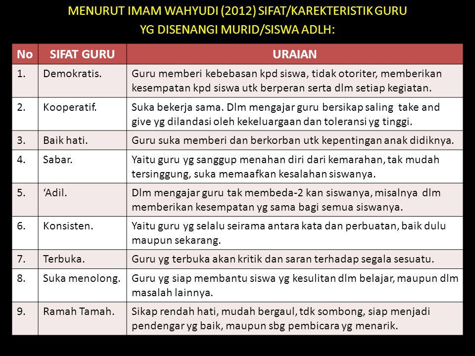 MENURUT IMAM WAHYUDI (2012) SIFAT/KAREKTERISTIK GURU YG DISENANGI MURID/SISWA ADLH:
