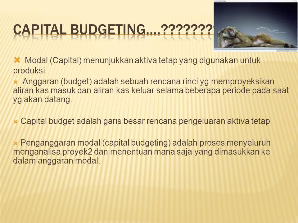 CAPITAL BUDGETING…. Modal (Capital) menunjukkan aktiva tetap yang digunakan untuk produksi.
