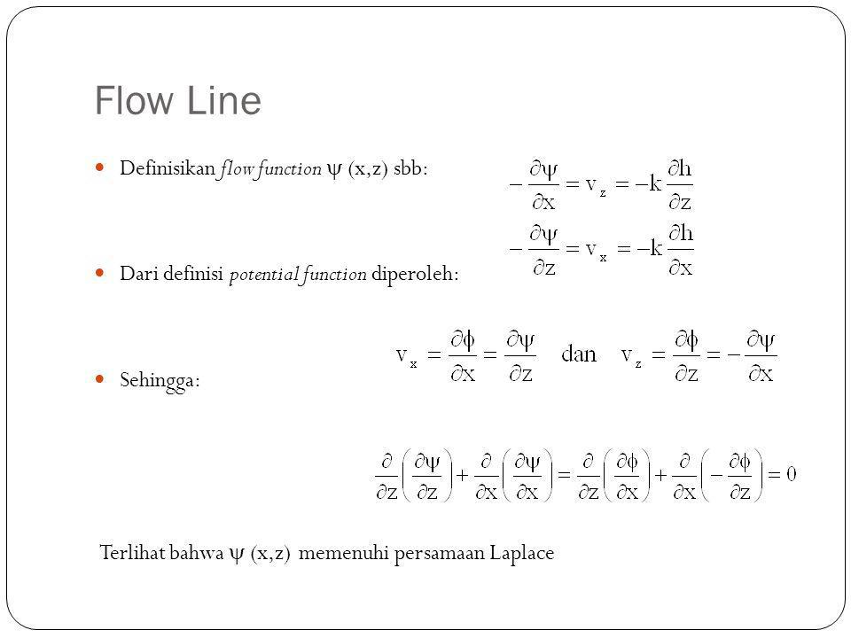 Flow Line Definisikan flow function  (x,z) sbb: