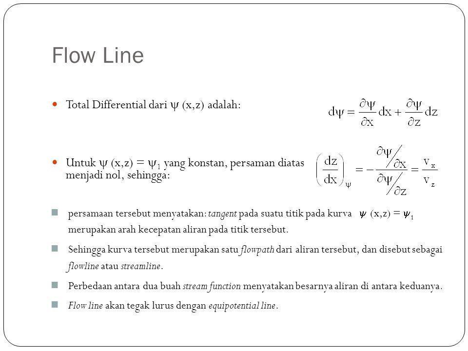 Flow Line Total Differential dari  (x,z) adalah: