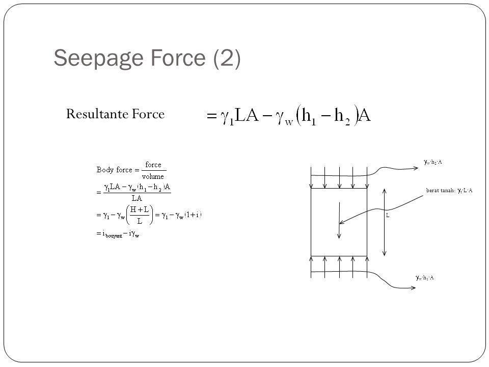 Seepage Force (2) Resultante Force gwh2A berat tanah: gtLA L