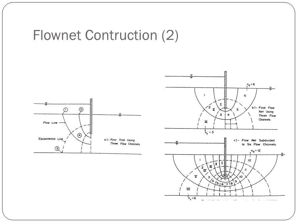 Flownet Contruction (2)