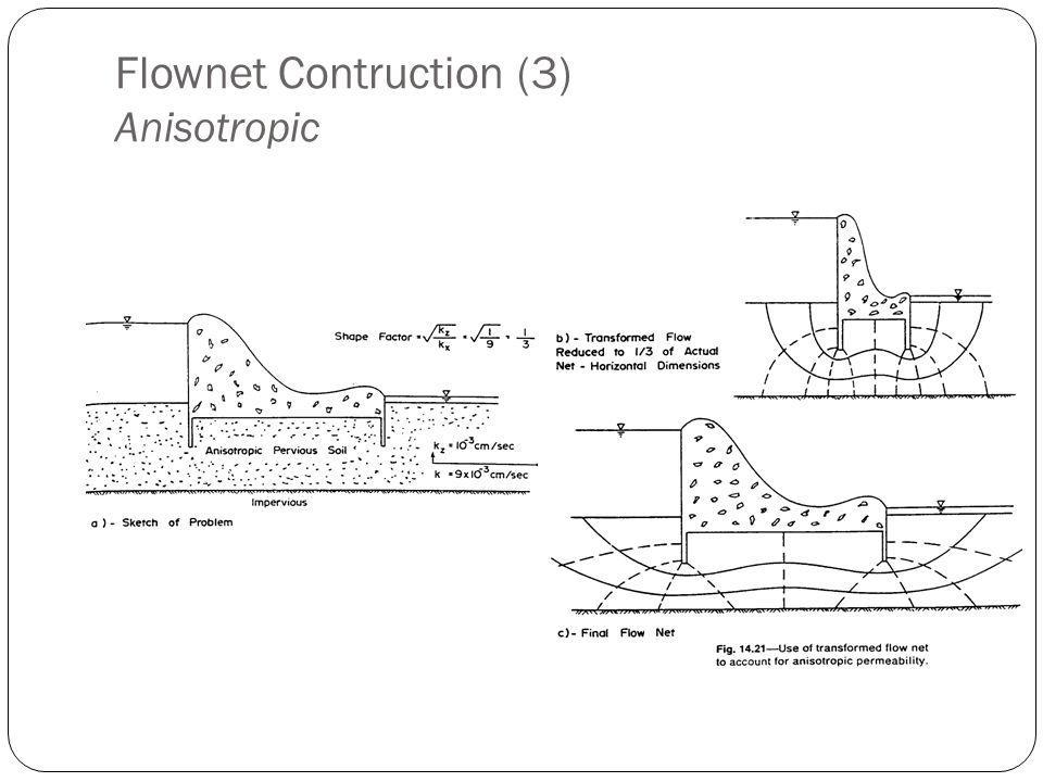 Flownet Contruction (3) Anisotropic