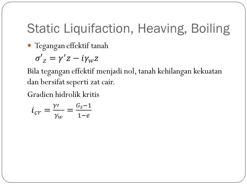 Static Liquifaction, Heaving, Boiling