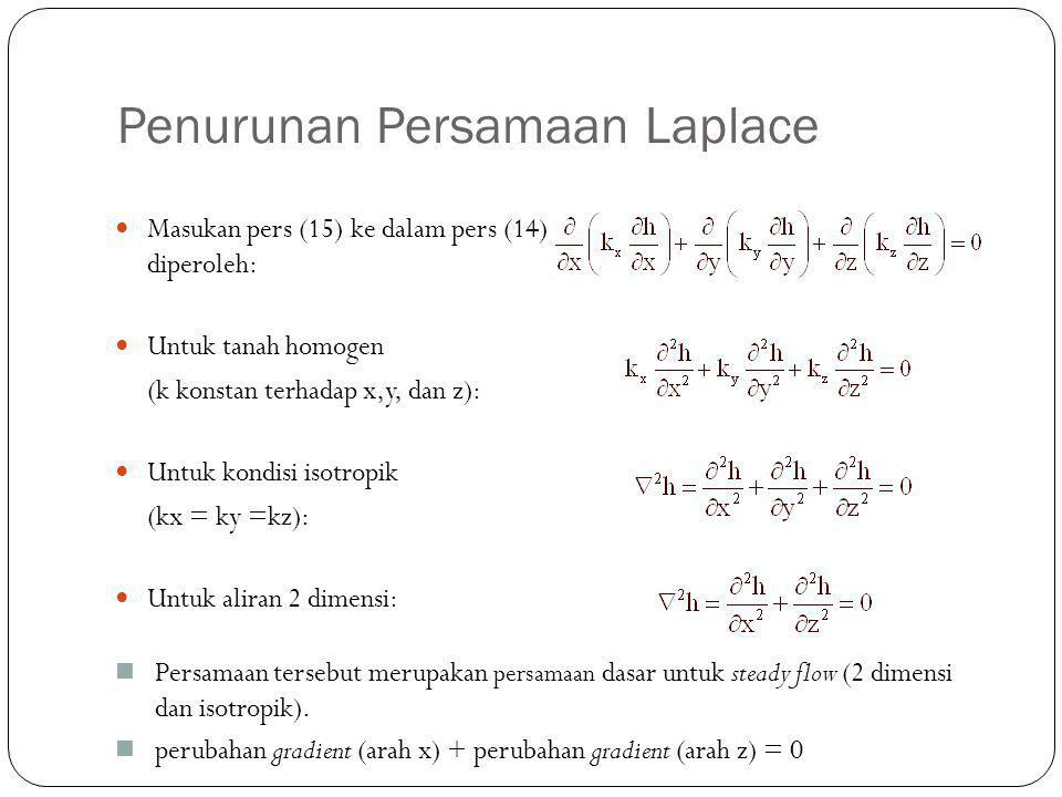 Penurunan Persamaan Laplace