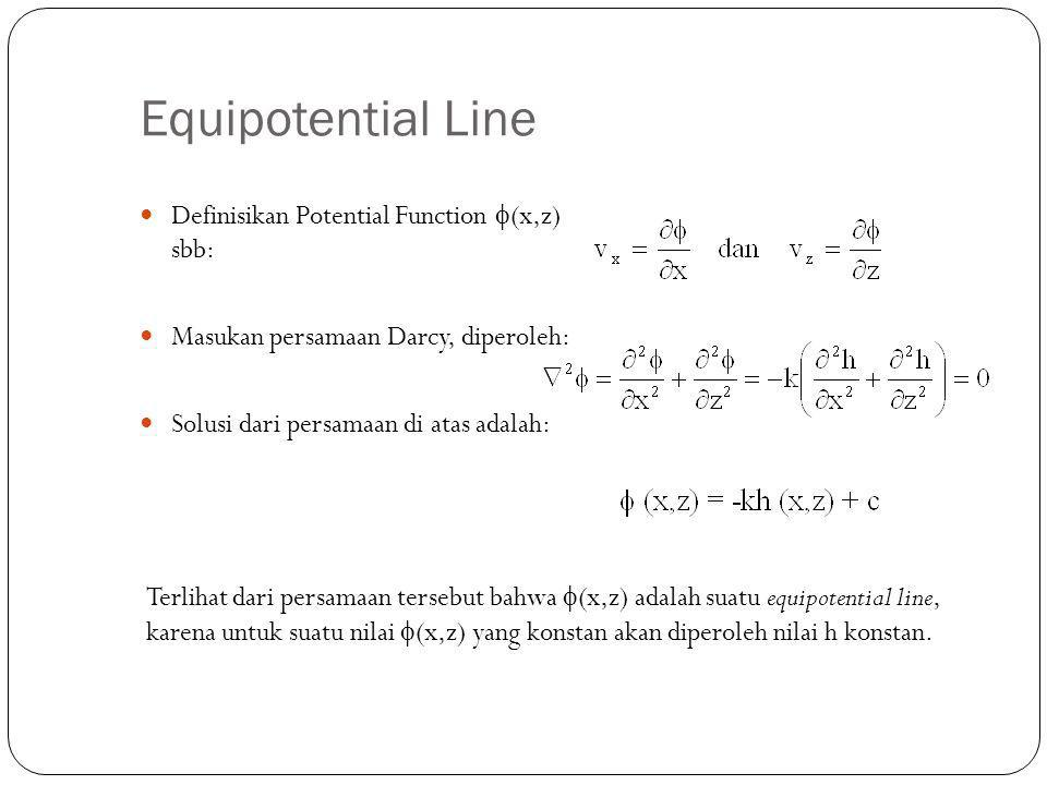 Equipotential Line Definisikan Potential Function (x,z) sbb: