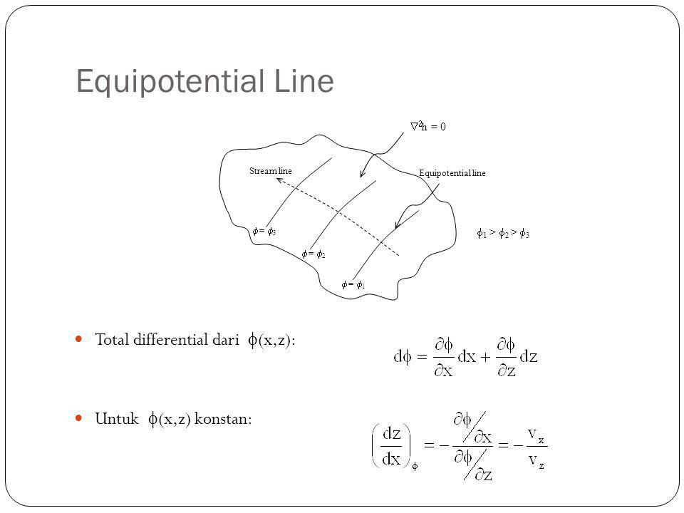 Equipotential Line Total differential dari (x,z):