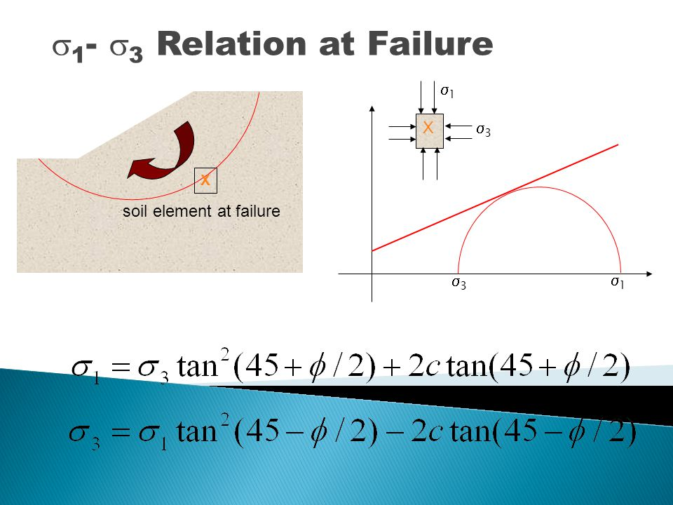 1- 3 Relation at Failure