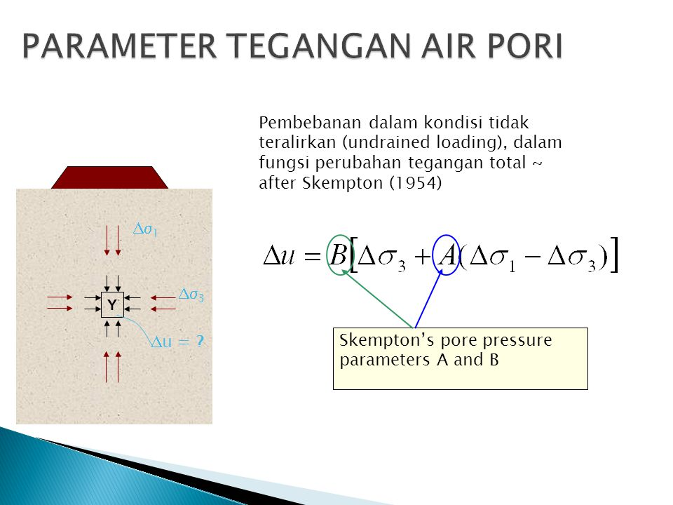 PARAMETER TEGANGAN AIR PORI