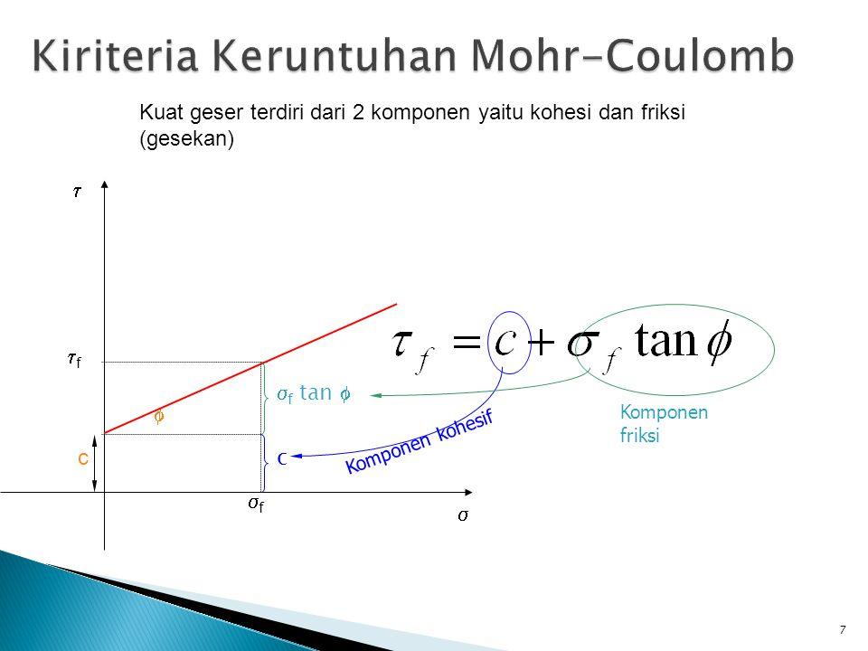 Kiriteria Keruntuhan Mohr-Coulomb