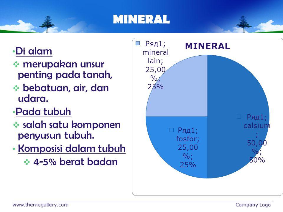 MINERAL Di alam merupakan unsur penting pada tanah,