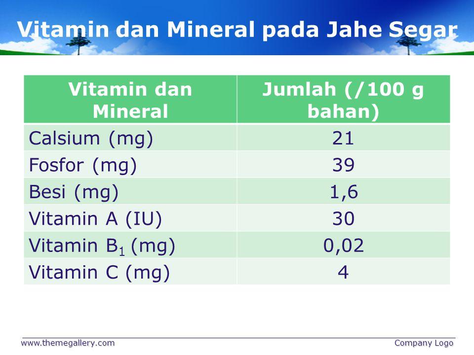 Vitamin dan Mineral pada Jahe Segar