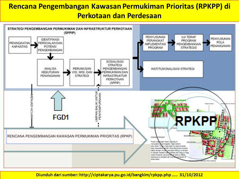 Rencana Pengembangan Kawasan Permukiman Prioritas (RPKPP) di Perkotaan dan Perdesaan