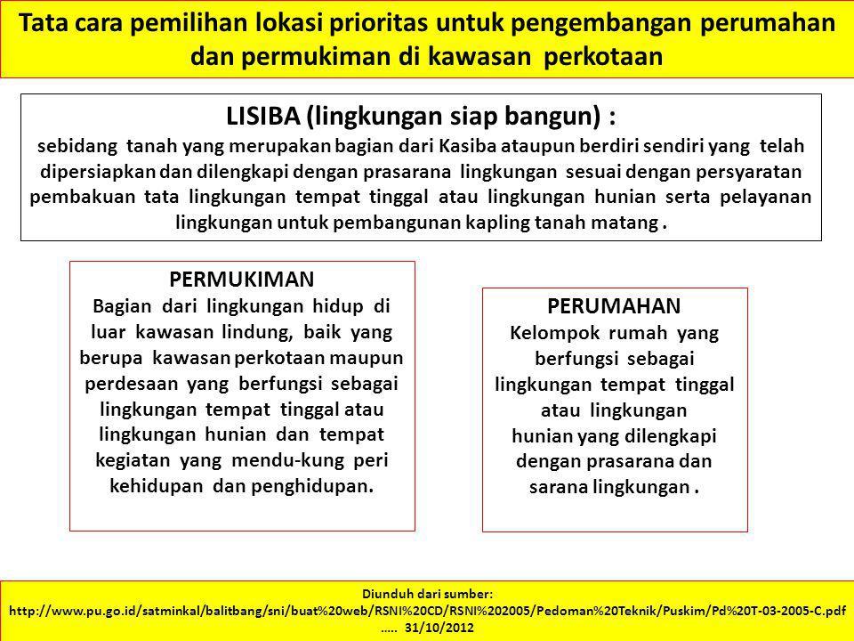 LISIBA (lingkungan siap bangun) :