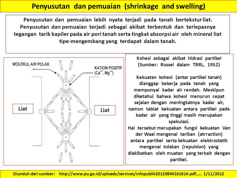 Penyusutan dan pemuaian (shrinkage and swelling)