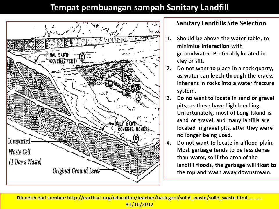 Tempat pembuangan sampah Sanitary Landfill