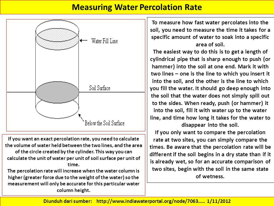 Measuring Water Percolation Rate