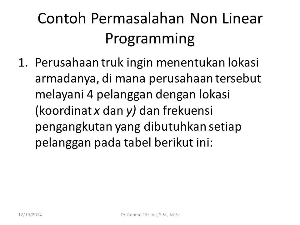 Contoh Permasalahan Non Linear Programming
