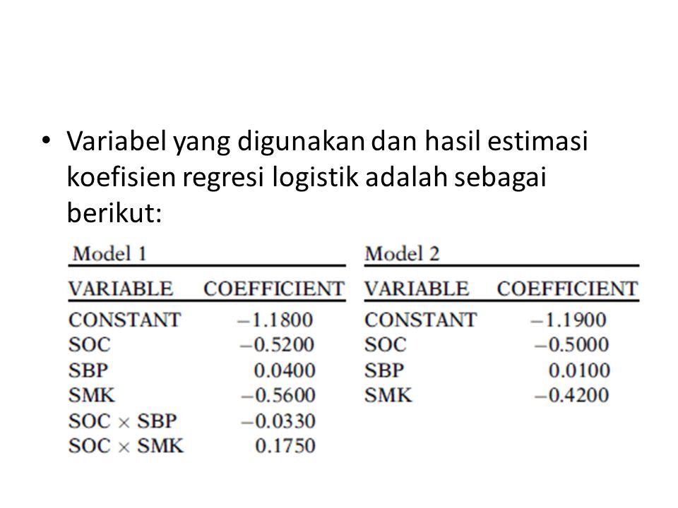 Variabel yang digunakan dan hasil estimasi koefisien regresi logistik adalah sebagai berikut:
