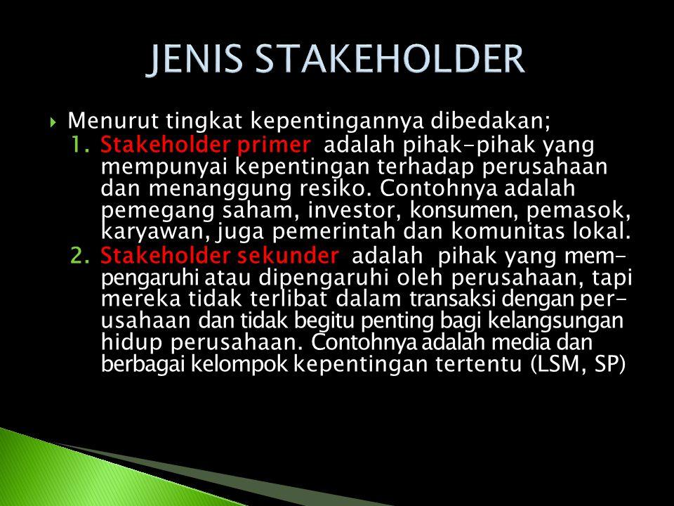 JENIS STAKEHOLDER Menurut tingkat kepentingannya dibedakan;