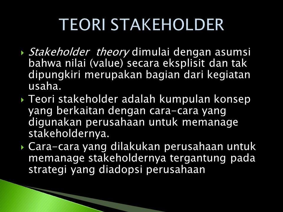 TEORI STAKEHOLDER