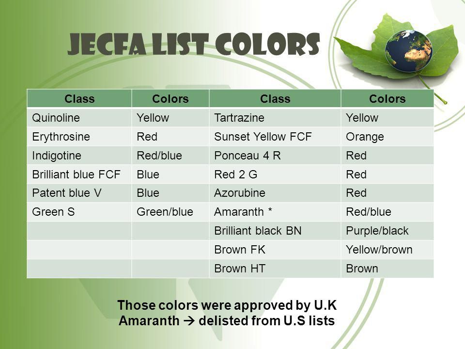 Those colors were approved by U.K Amaranth  delisted from U.S lists