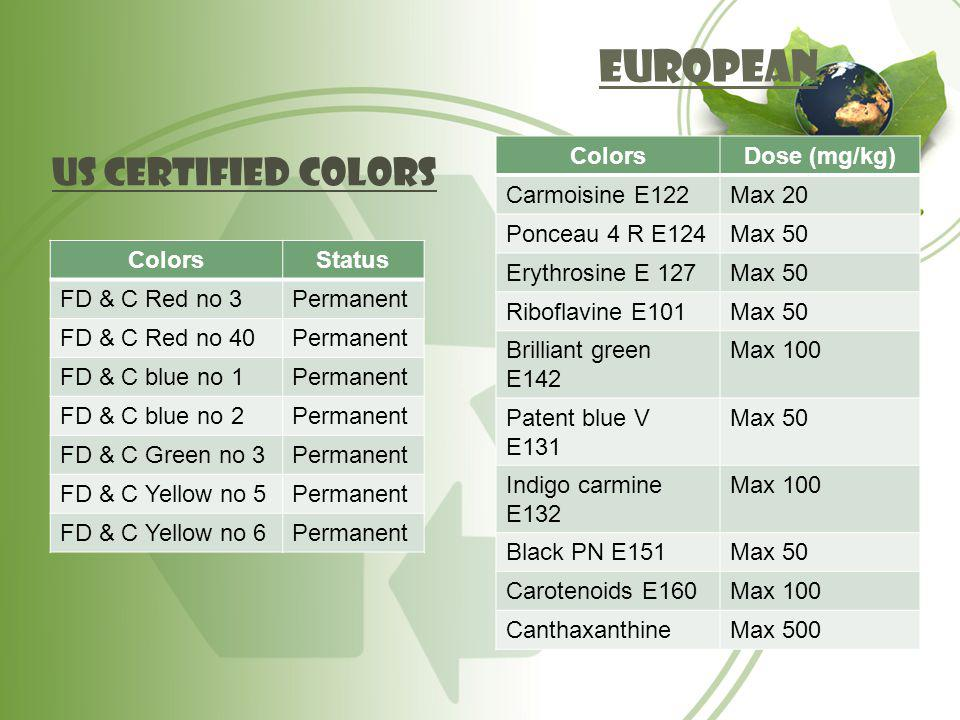 European US Certified Colors Colors Dose (mg/kg) Carmoisine E122
