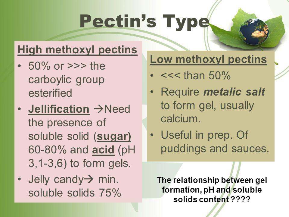 Pectin's Type High methoxyl pectins