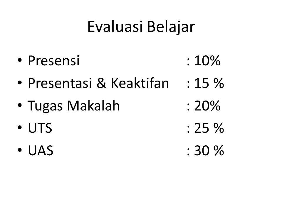 Evaluasi Belajar Presensi : 10% Presentasi & Keaktifan : 15 %