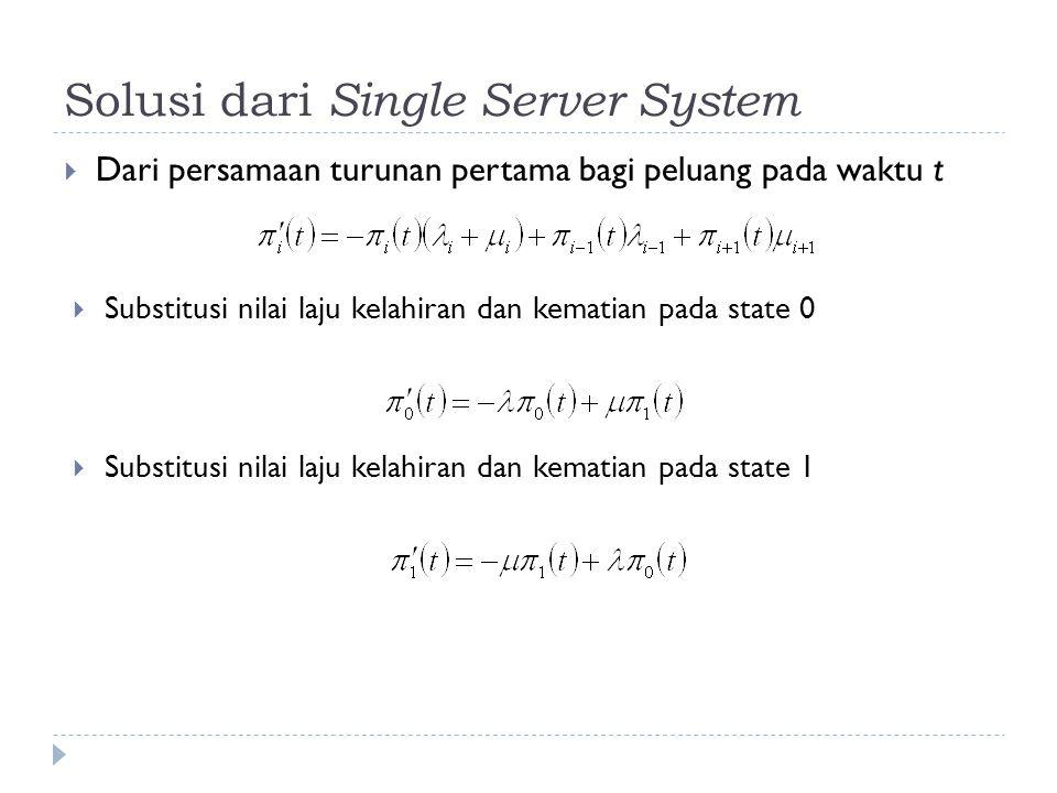 Solusi dari Single Server System