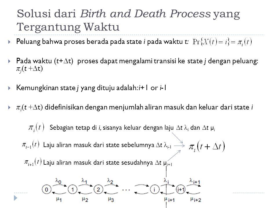 Solusi dari Birth and Death Process yang Tergantung Waktu