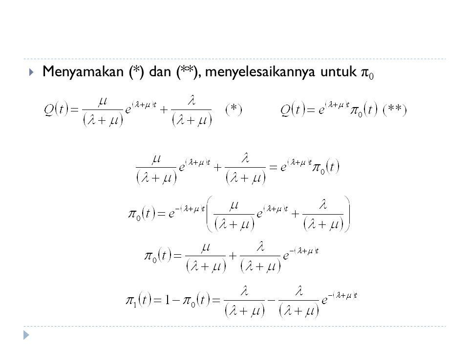 Menyamakan (*) dan (**), menyelesaikannya untuk π0