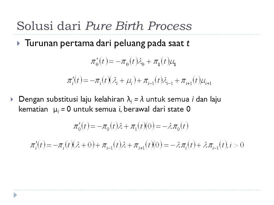 Solusi dari Pure Birth Process