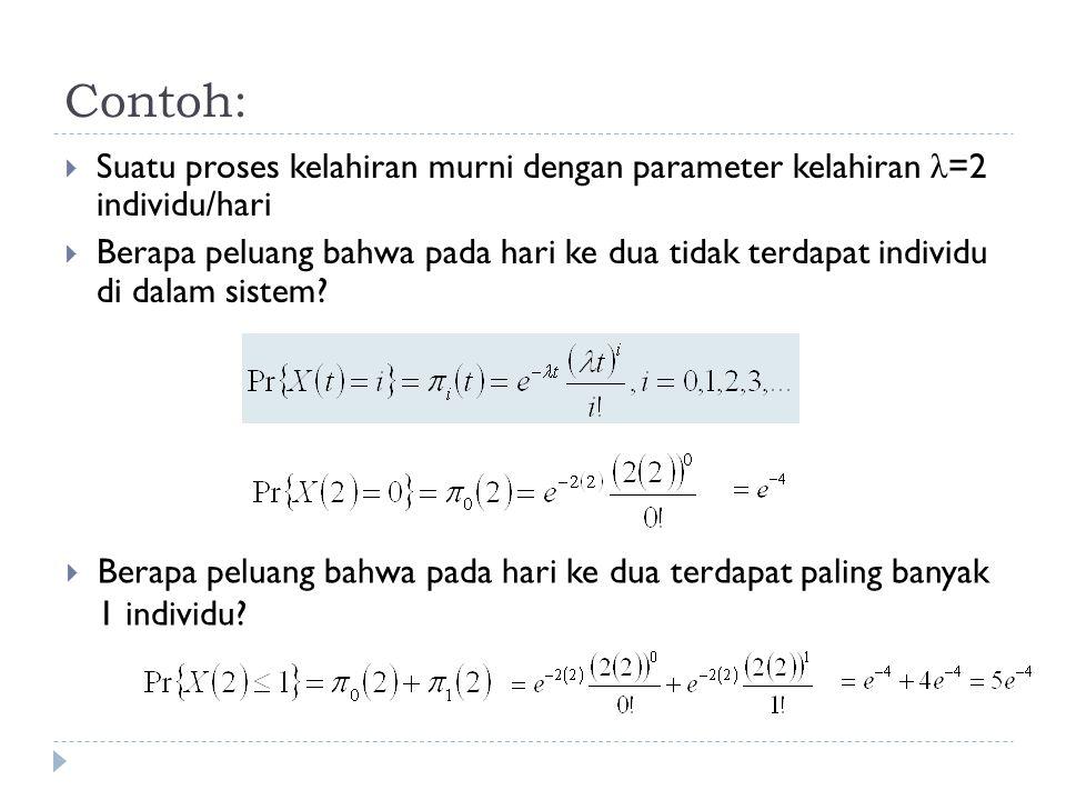 Contoh: Suatu proses kelahiran murni dengan parameter kelahiran λ=2 individu/hari.