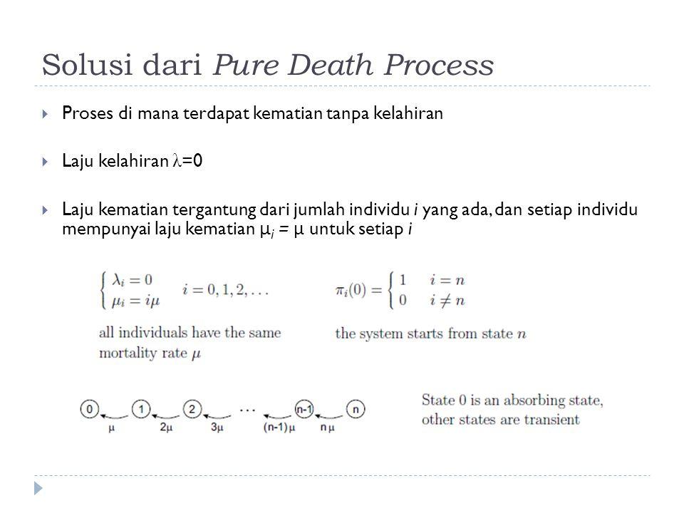 Solusi dari Pure Death Process