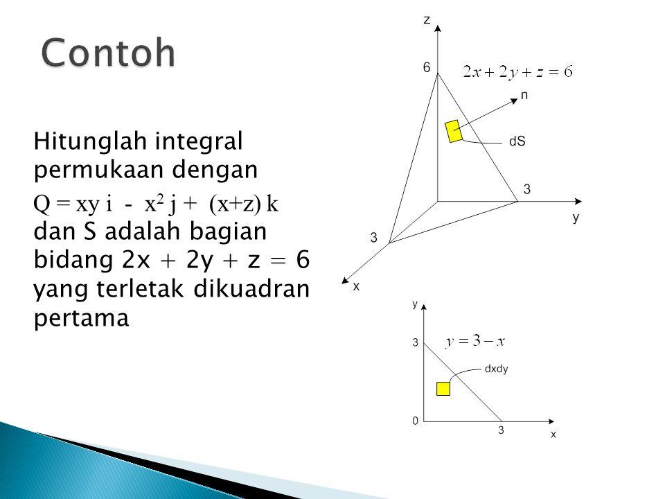 Contoh Hitunglah integral permukaan dengan