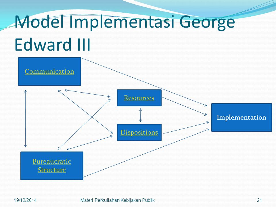 Model Implementasi George Edward III