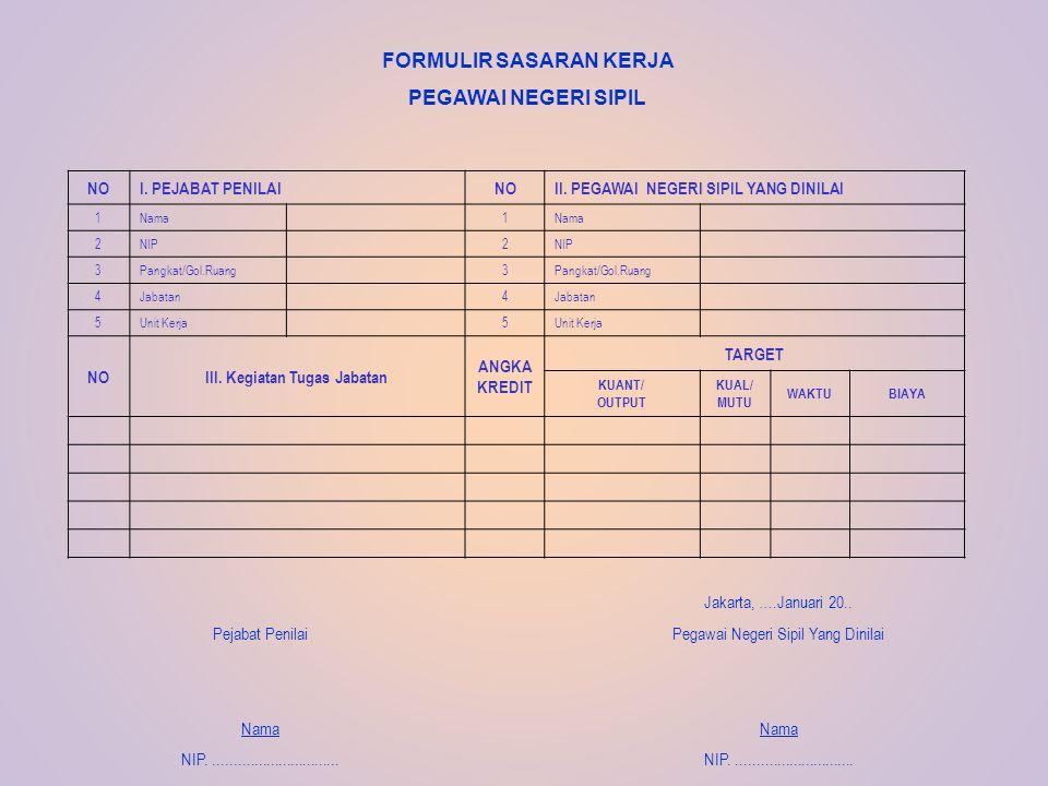FORMULIR SASARAN KERJA III. Kegiatan Tugas Jabatan