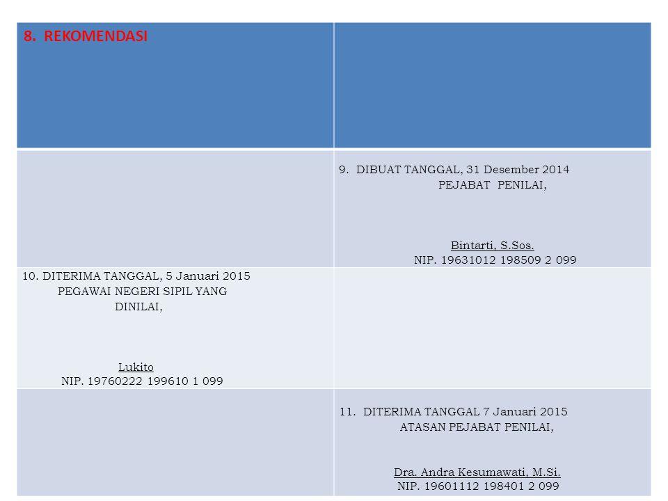 8. REKOMENDASI 9. DIBUAT TANGGAL, 31 Desember 2014 PEJABAT PENILAI,