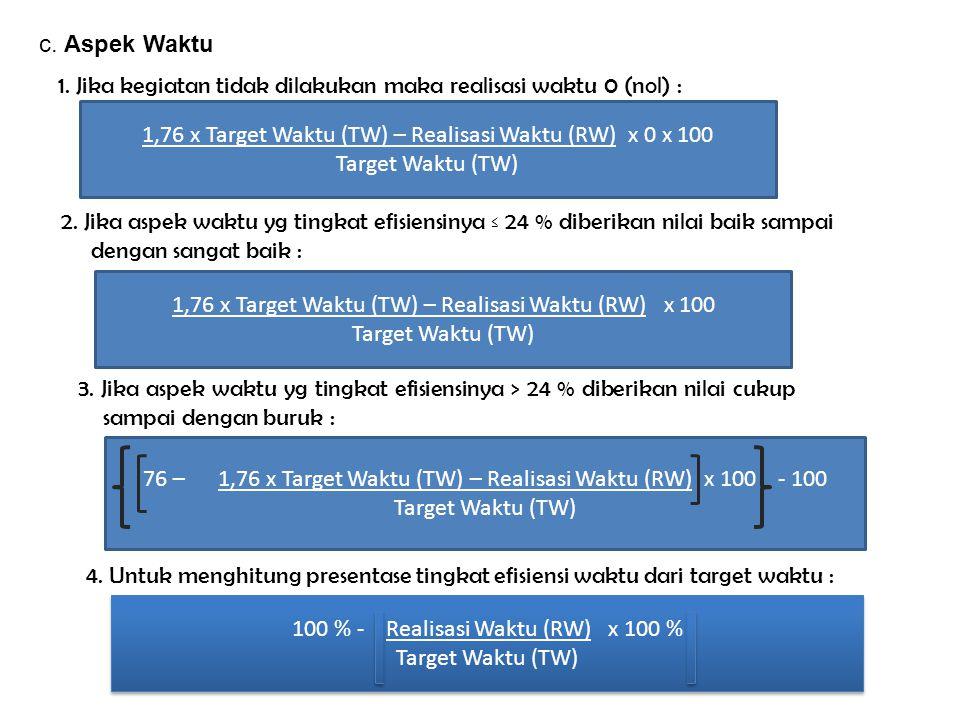 1. Jika kegiatan tidak dilakukan maka realisasi waktu 0 (nol) :