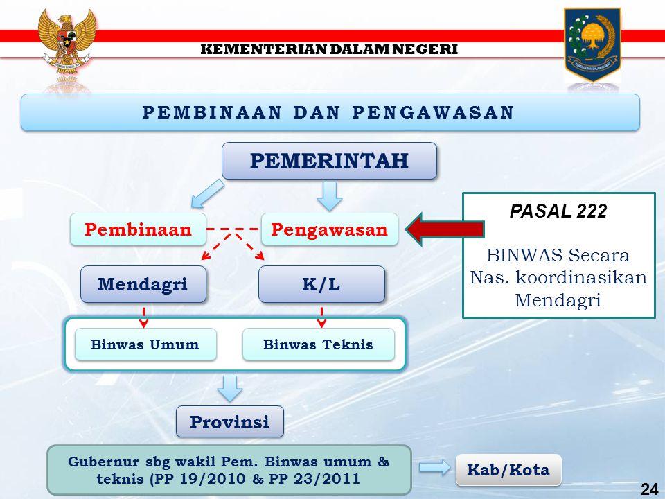 PEMERINTAH PEMBINAAN DAN PENGAWASAN PASAL 222