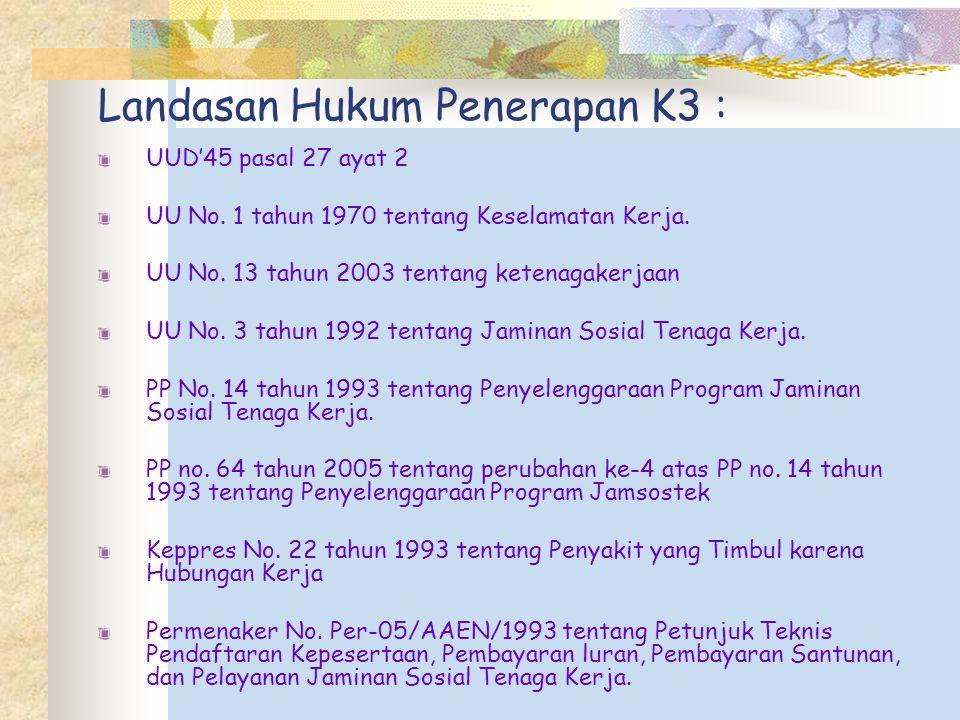 Landasan Hukum Penerapan K3 :