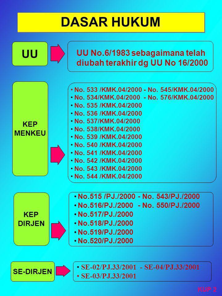 DASAR HUKUM UU. UU No.6/1983 sebagaimana telah diubah terakhir dg UU No 16/2000. KEP. MENKEU. No. 533 /KMK.04/2000 - No. 545/KMK.04/2000.
