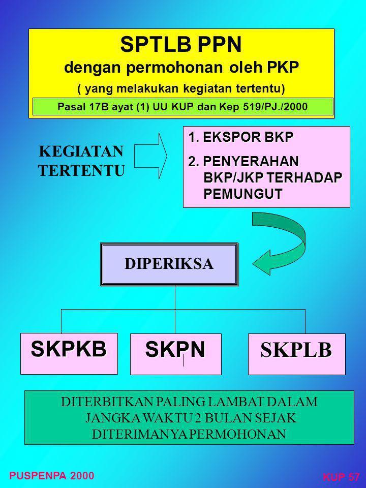 Pasal 17B ayat (1) UU KUP dan Kep 519/PJ./2000
