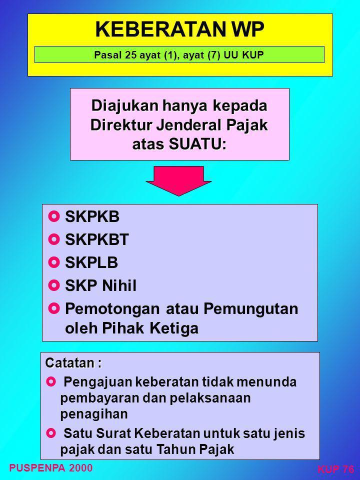 Pasal 25 ayat (1), ayat (7) UU KUP Direktur Jenderal Pajak