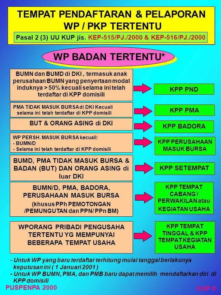 TEMPAT PENDAFTARAN & PELAPORAN WP / PKP TERTENTU WP BADAN TERTENTU*