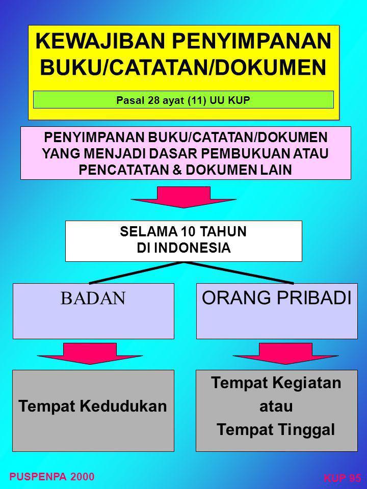 KEWAJIBAN PENYIMPANAN BUKU/CATATAN/DOKUMEN