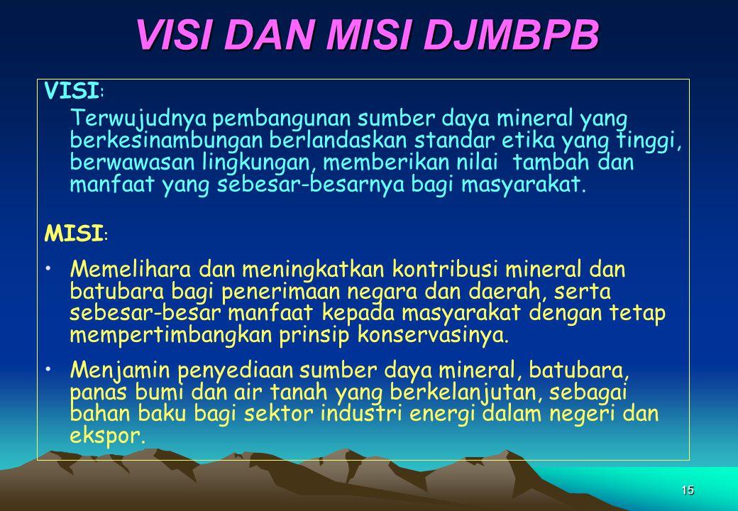 VISI DAN MISI DJMBPB VISI: MISI: